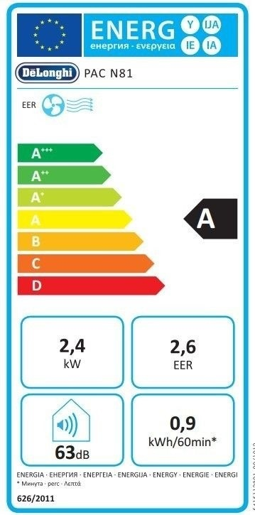 Delonghi PAC N81 Airconditioning